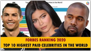 Photo of Top 10 Highest Paid Celebrities of 2020   Best World News